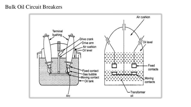 tamco vacuum circuit breaker manual