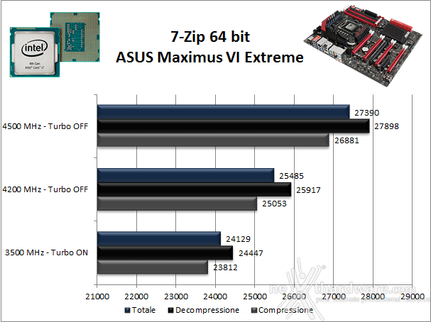 asus maximus v extreme manual