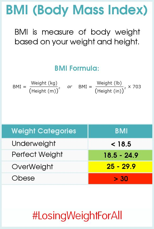 how do i work out my bmi manually